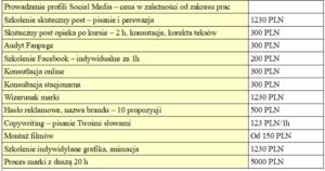 Przechwytywanie 1 300x158 - Cennik Social Media