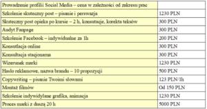 Przechwytywanie 300x158 - Cennik Social Media